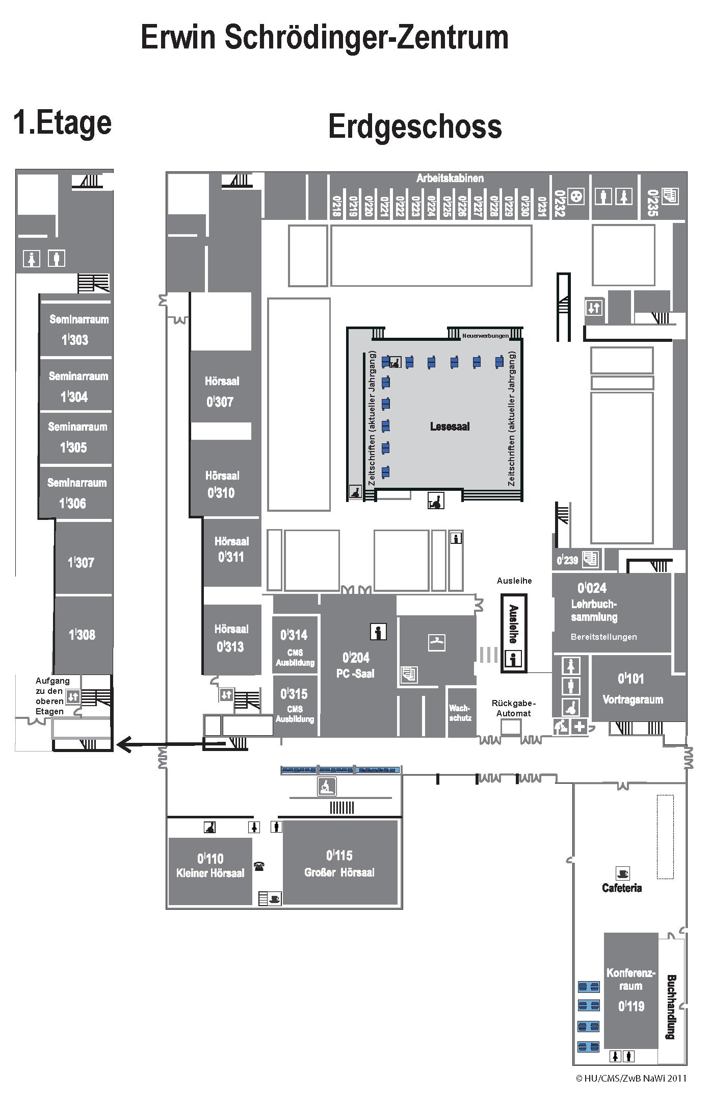 Erwin Diagram | Erwin Schrodinger Zentrum Gdcp 2015
